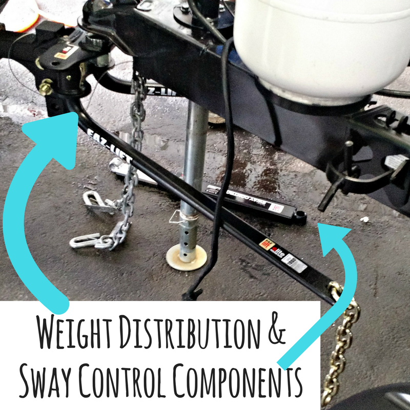 Anti Sway Hitch >> How To Choose The Best Travel Trailer Hitch Rvingplanet Blog